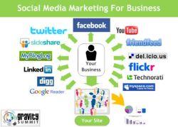 Social media inzetten voor een succesvolle onderneming, hoe? Deel 1