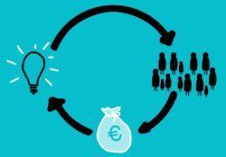 Crowdfunding voor de financiering van uw onderneming